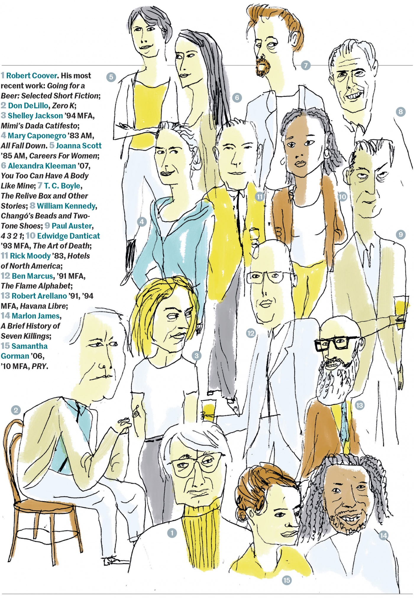 Illustration of writers